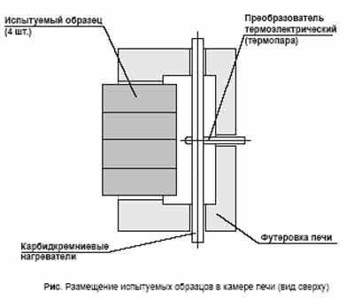 ПТС-1,3-4